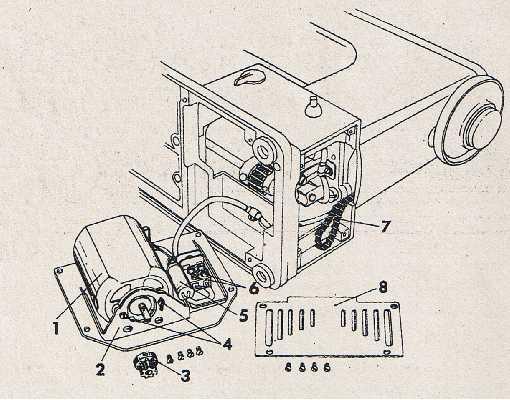 Pfaff Sewing Machine Service Manual  U0026quot Do It Your Self