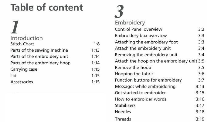 yaya-online > Pfaff Creative 2124 sewing machine Instruction